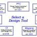 Ferrite Core Calculator Programs Core Design Tools