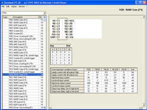TTL CMOS Databook Program
