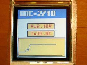 STM32 Examples  STM32 Nokia  STM32 Watchdog STM32 PWM