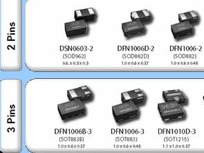 SMD Integrated, Transistor, Diode Case Information