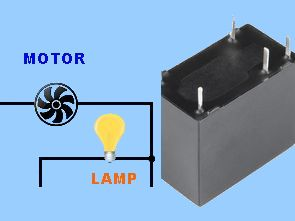 SPDT Relay and DPDT Relay