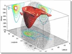 Matlab Fingerprint Recognition System Project