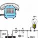 Phone Rings Lamp Circuit MOC3020