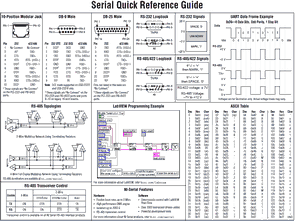 National Instruments Serial Quick Reference Guide