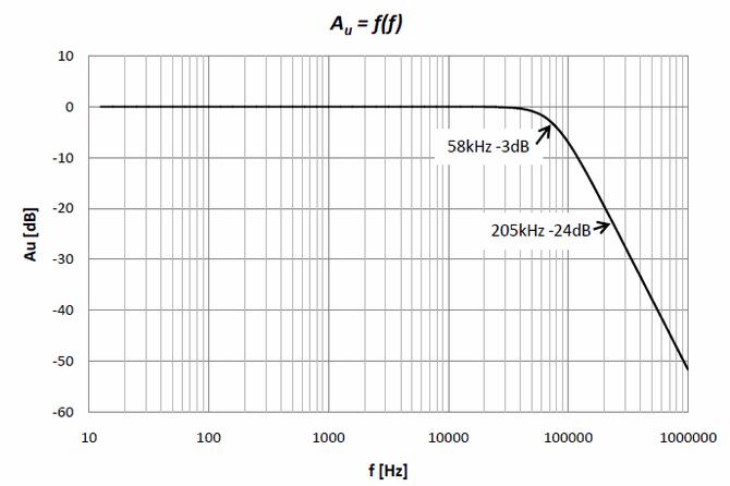 circuit-tda7490-simulation-transmission-output-filter-class-d-amp