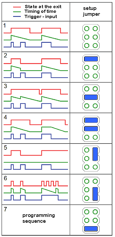 programmable-timer-mode-diagram
