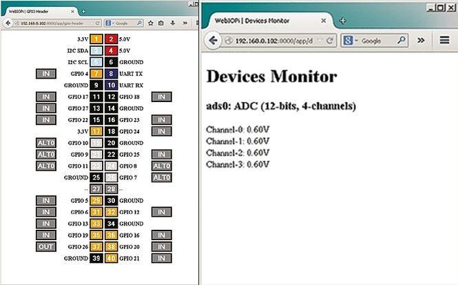 raspberry-pi-device-monitor-web-raspberry-pi-connector