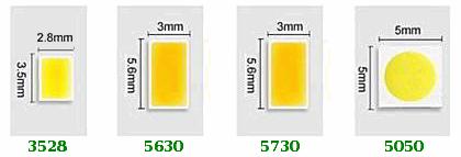 smd3528-smd5630-smd5730-smd5050-stript-led-calculator
