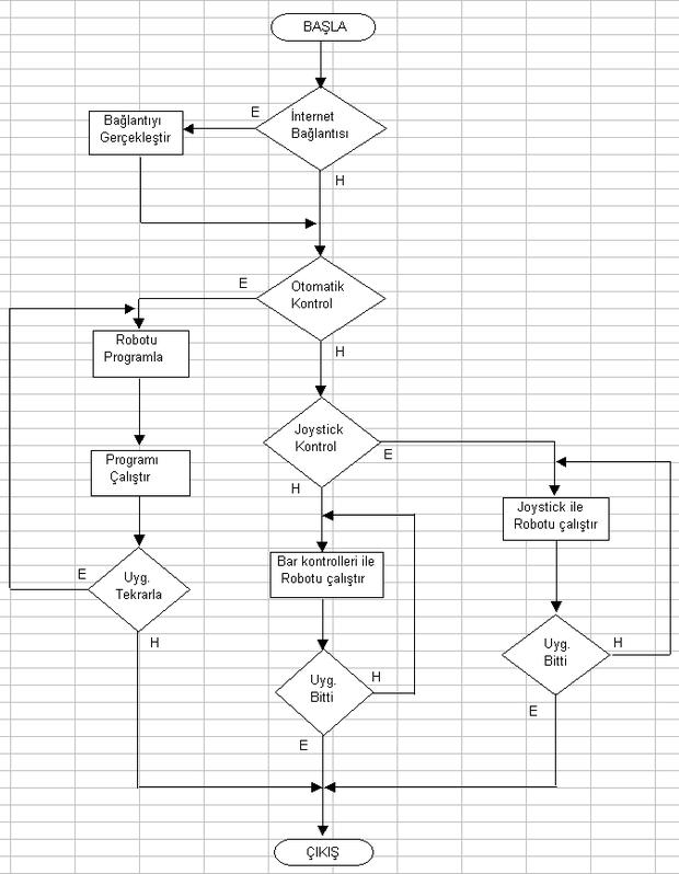 Thuật toán phần mềm