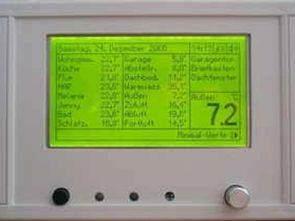 Sıcaklık Kontrol ölçüm Sistemi
