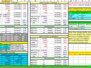 Ferit Trafo SG3525 Frekans Hesaplama Programı