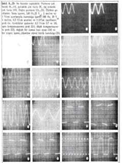 CAL VOLTS- calibration voltage Osiloskop