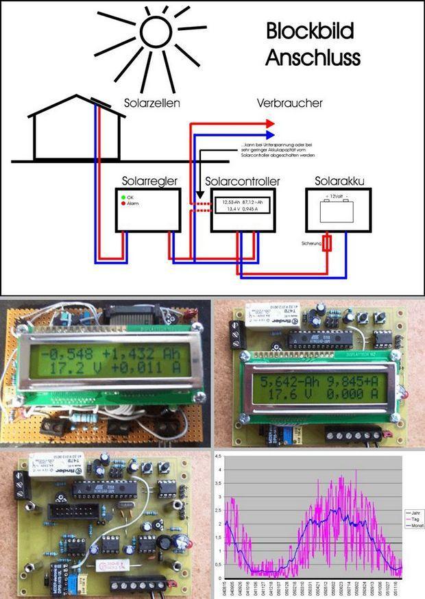 bộ điều khiển năng lượng mặt trời-lcd-bộ điều khiển-atmel-atmega8