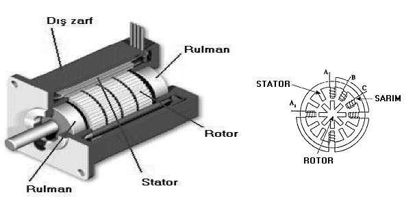 step motorlar