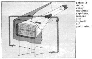 skop osiloskop tube2