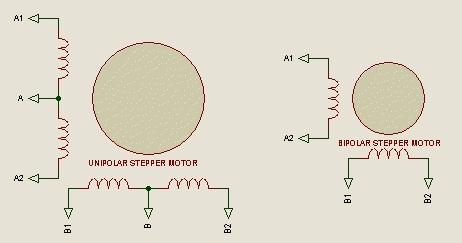 unipolar step motor bipolar step motor