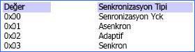 senkronizasyon tipi