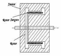 servo motor iç yapı