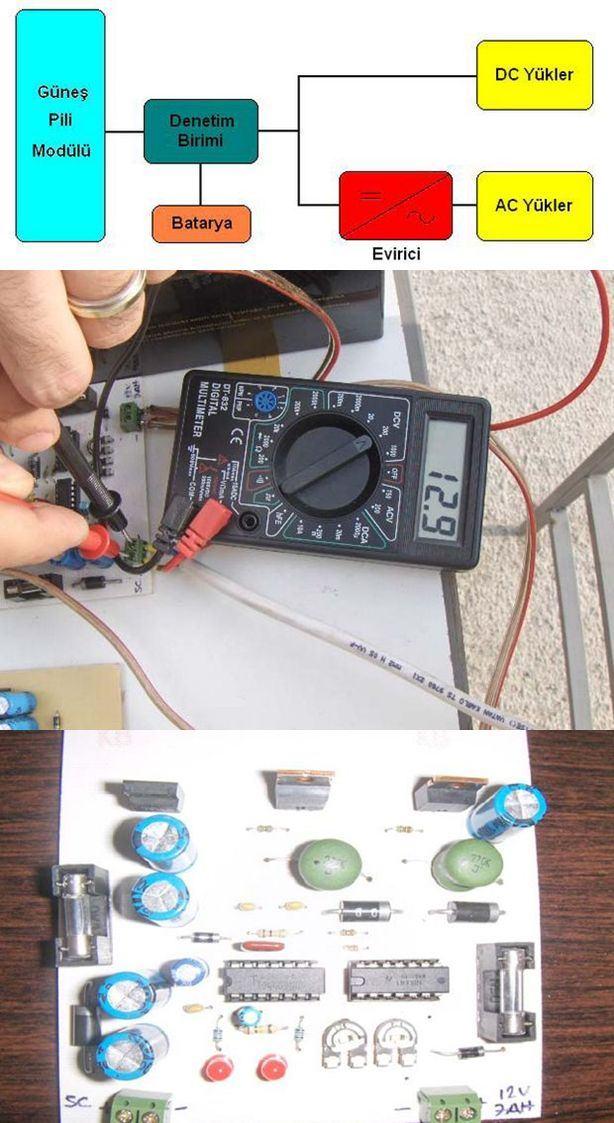 aku-solar-elektrik-uretimi-enerji-gunes-elektrik-gunes-pili-gunes-sarj-regulator