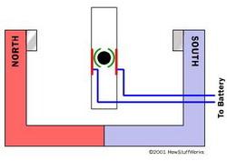 elektriksel_kontrol