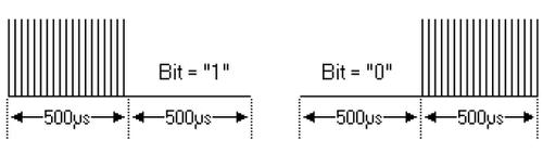 NOKIA Protokolü