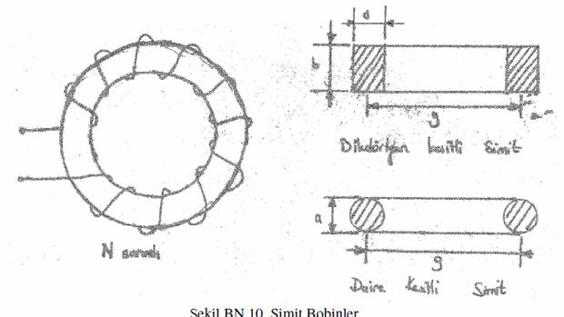 simit-bobinler-bobin
