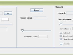 Asenkron Programlama ve Java ile örnekler