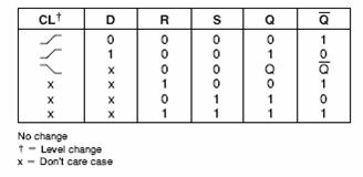 cd4013-entegresinin-dogruluk-tablosu