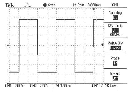vuông sóng hình dạng của kỹ thuật số-sóng-view