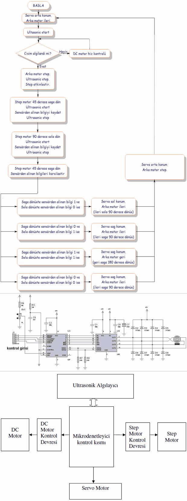 robot-sensoru-robot-projesi-gezgin-robot