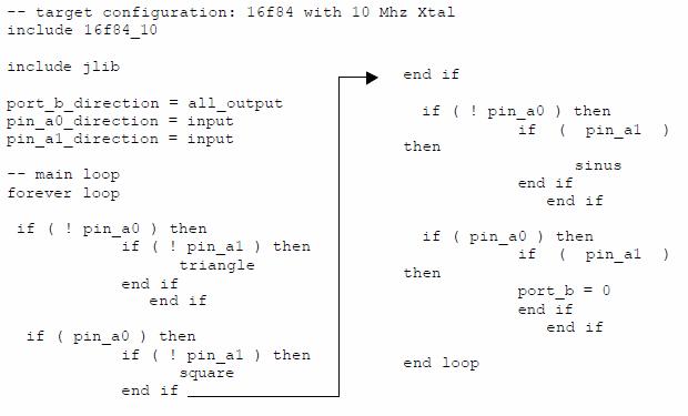 Các kỹ thuật số tín hiệu-tạo-mạch-Schema-and-nghiệm-Result