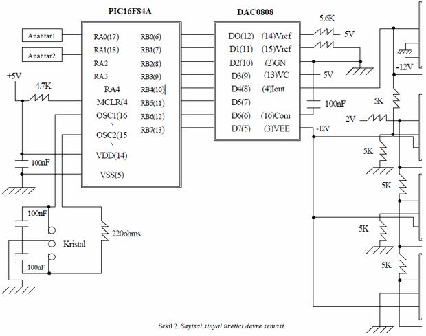 Các kỹ thuật số tín hiệu-tạo-mạch-Schema