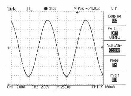 sin sóng hình kỹ thuật số dao động-of-view