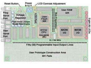 Bộ phát triển 8051 với các ứng dụng mẫu