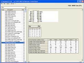 Cmos Lojik 40XX 74XX Entegreler için Katalog Programı