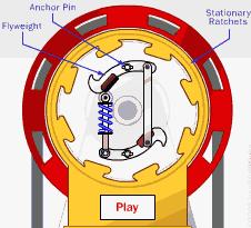Asansor Sistemleri Hakkında (Taşıma Araçları)