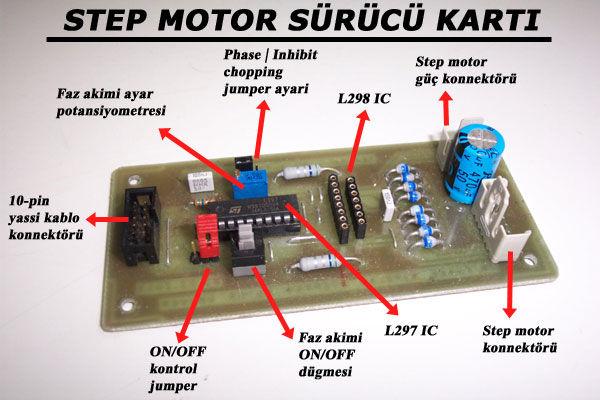 cnc-driver-board-explained-cnc-makine