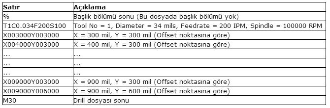 cnc-excellon-delgi-formati-cnc