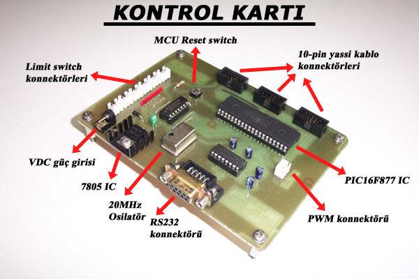 cnc-pic16f877-control-board-explained-cnc