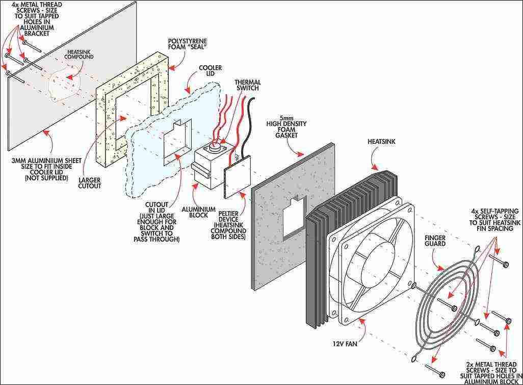 Admirable Compact Refrigerator Wiring Diagram Basic Electronics Wiring Diagram Wiring Digital Resources Funiwoestevosnl