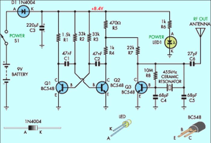 RF-Dao động mạch-Schema-RF-mạch