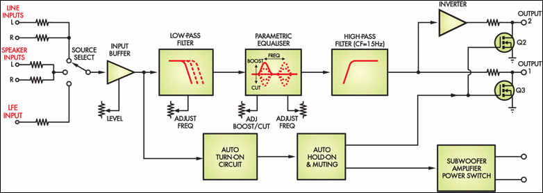 Subwoofer Control Circuit - Electronics Projects Circuits