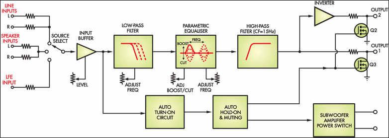 Subwoofer Control Circuit subwoofer kontrol diagram