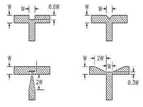 Radyo Frekans PCB Tasarımı Hakkında