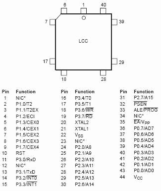 89c51RC2 PLCC
