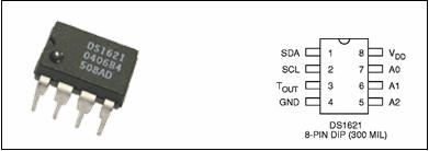 ds1621 pin bağlantı açılımı bilgileri