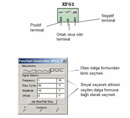 Fonksiyon Sinyal Jeneratörü Funtion Generator