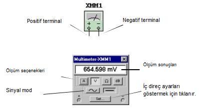 Multimetre Çokluölçer Multimeter