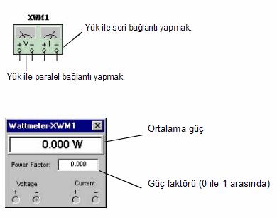multisim guç ölçümü watt metre