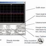 osiloskop oscilloscope kanal a kanal b